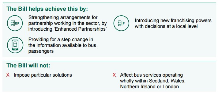bus-services-bill-summary-2