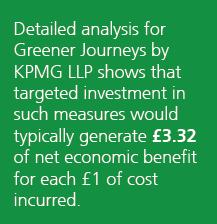 detailed-analysis-for-greener-journeys